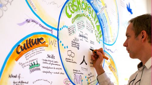 Eventagentur, Graphic Recording Tagung